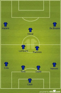 False 9 is too mainstream, Chelsea opt to play with 10men.